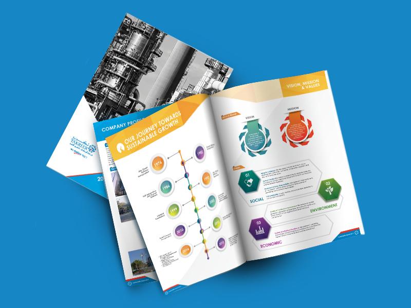TAKREER Sustainability Report